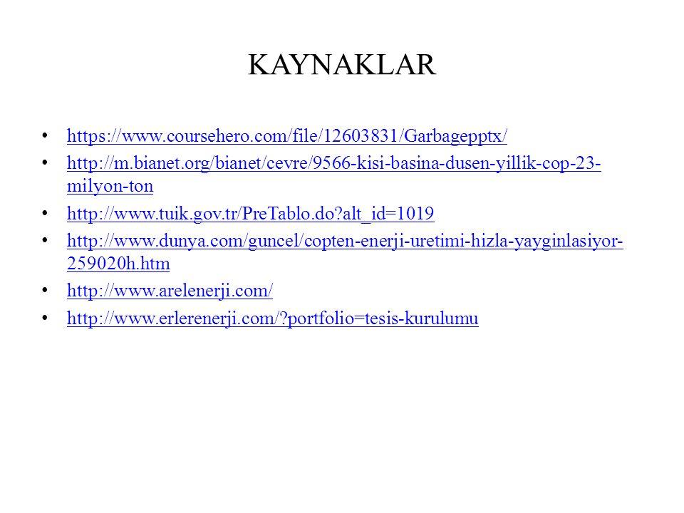 KAYNAKLAR https://www.coursehero.com/file/12603831/Garbagepptx/ http://m.bianet.org/bianet/cevre/9566-kisi-basina-dusen-yillik-cop-23- milyon-ton http://m.bianet.org/bianet/cevre/9566-kisi-basina-dusen-yillik-cop-23- milyon-ton http://www.tuik.gov.tr/PreTablo.do alt_id=1019 http://www.dunya.com/guncel/copten-enerji-uretimi-hizla-yayginlasiyor- 259020h.htm http://www.dunya.com/guncel/copten-enerji-uretimi-hizla-yayginlasiyor- 259020h.htm http://www.arelenerji.com/ http://www.erlerenerji.com/ portfolio=tesis-kurulumu