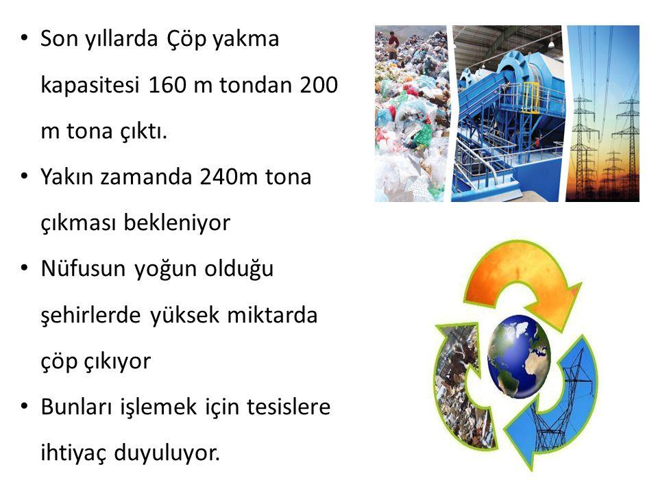 Son yıllarda Çöp yakma kapasitesi 160 m tondan 200 m tona çıktı.