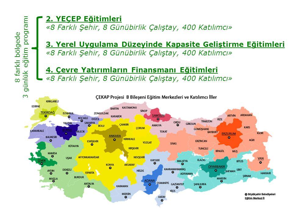 2. YEÇEP Eğitimleri «8 Farklı Şehir, 8 Günübirlik Çalıştay, 400 Katılımcı» 3.