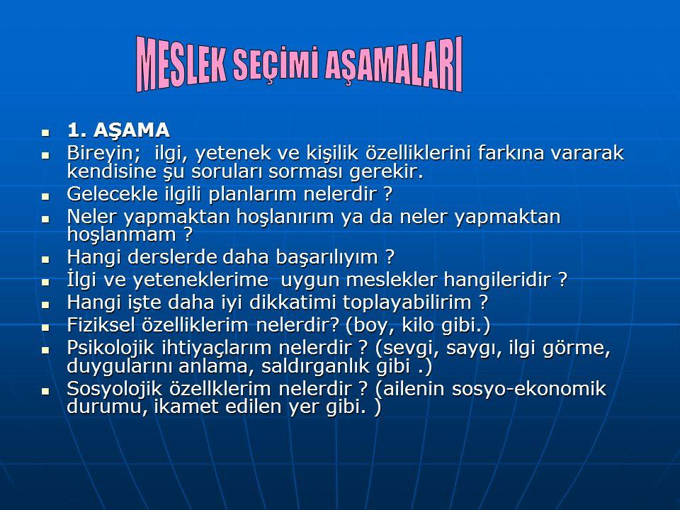 1. AŞAMA 1.