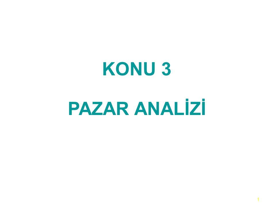 1 KONU 3 PAZAR ANALİZİ