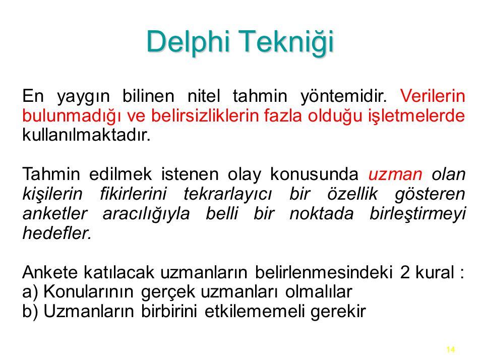 14 Delphi Tekniği En yaygın bilinen nitel tahmin yöntemidir. Verilerin bulunmadığı ve belirsizliklerin fazla olduğu işletmelerde kullanılmaktadır. Tah