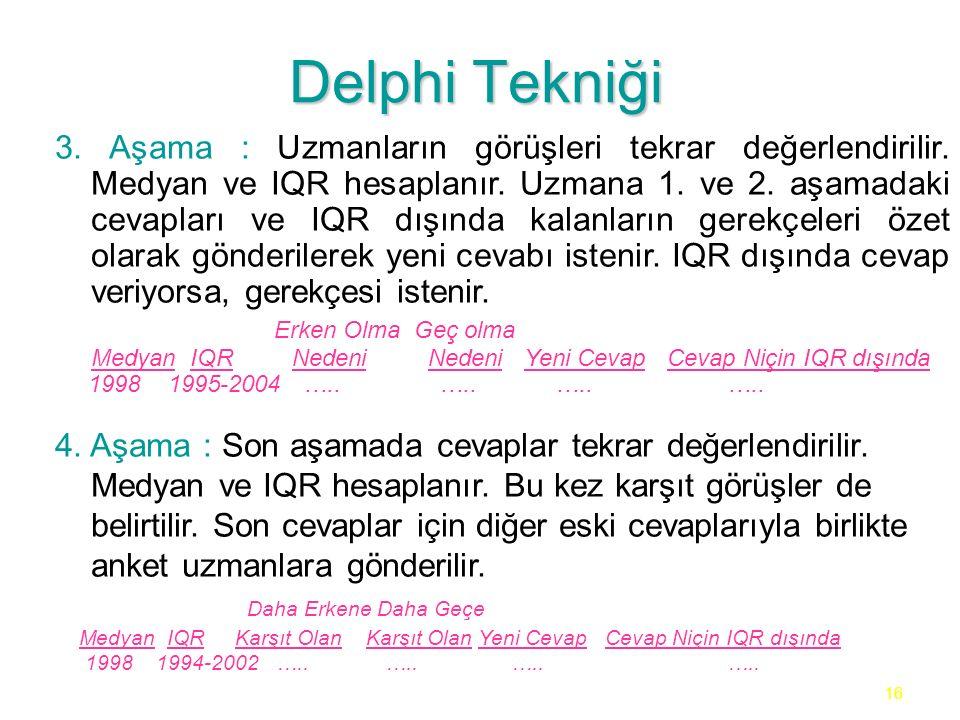 16 Delphi Tekniği 3. Aşama : Uzmanların görüşleri tekrar değerlendirilir.