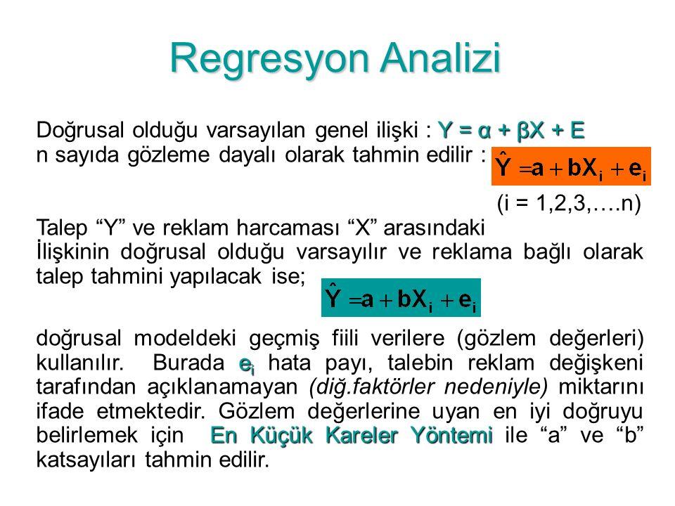 Regresyon Analizi Y = α + βX + E Doğrusal olduğu varsayılan genel ilişki : Y = α + βX + E n sayıda gözleme dayalı olarak tahmin edilir : (i = 1,2,3,….n) Talep Y ve reklam harcaması X arasındaki İlişkinin doğrusal olduğu varsayılır ve reklama bağlı olarak talep tahmini yapılacak ise; e i En Küçük Kareler Yöntemi doğrusal modeldeki geçmiş fiili verilere (gözlem değerleri) kullanılır.