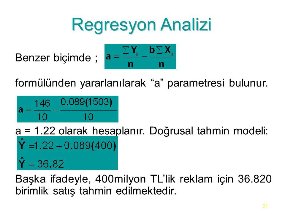 """21 Regresyon Analizi Benzer biçimde ; formülünden yararlanılarak """"a"""" parametresi bulunur. a = 1.22 olarak hesaplanır. Doğrusal tahmin modeli: Başka if"""
