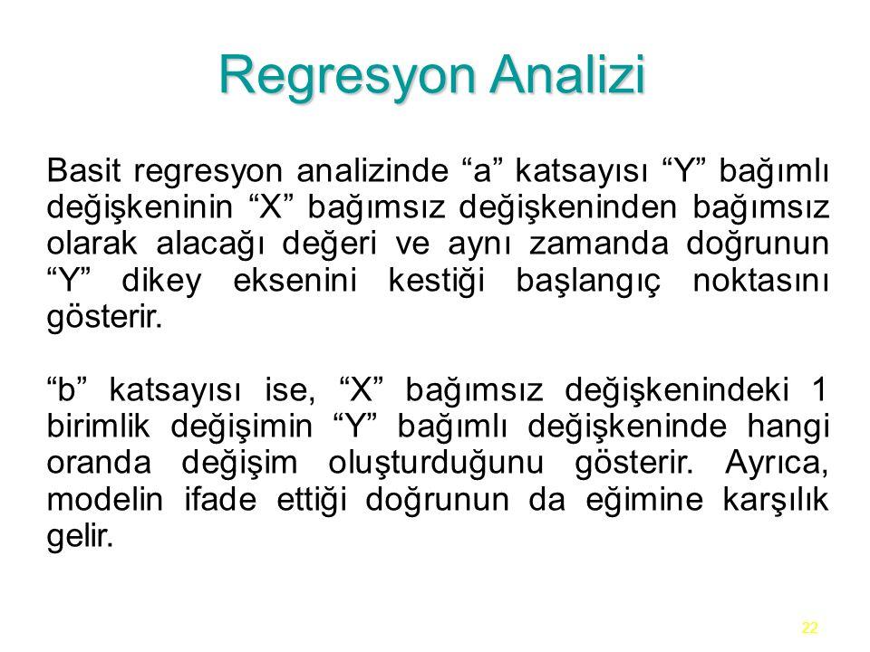 22 Regresyon Analizi Basit regresyon analizinde a katsayısı Y bağımlı değişkeninin X bağımsız değişkeninden bağımsız olarak alacağı değeri ve aynı zamanda doğrunun Y dikey eksenini kestiği başlangıç noktasını gösterir.