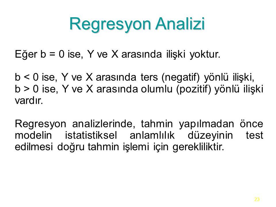 23 Regresyon Analizi Eğer b = 0 ise, Y ve X arasında ilişki yoktur. b < 0 ise, Y ve X arasında ters (negatif) yönlü ilişki, b > 0 ise, Y ve X arasında
