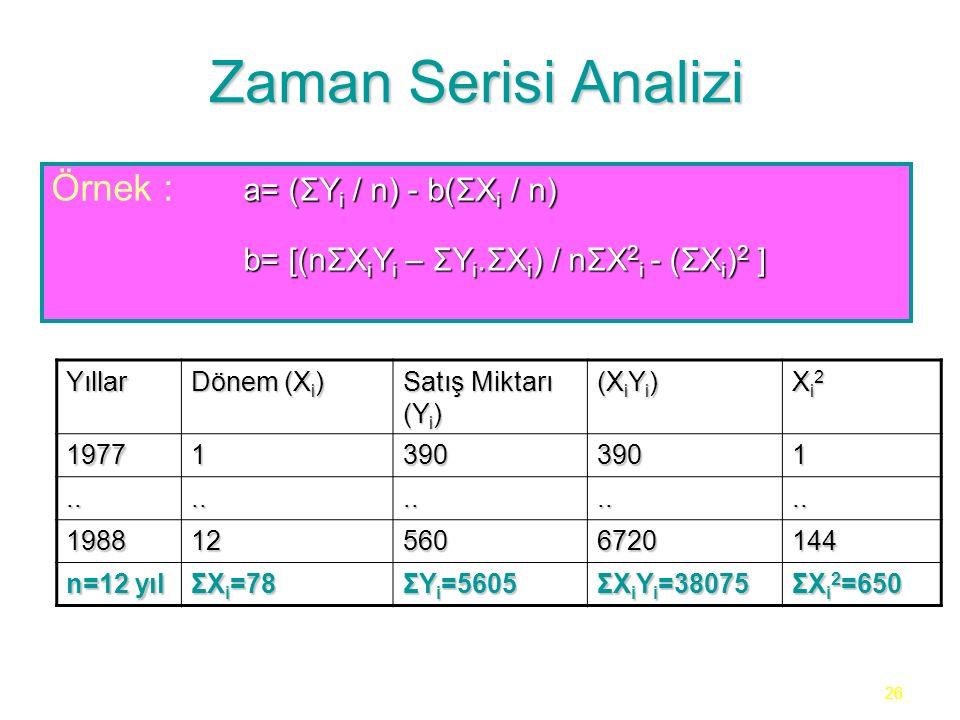 26 Zaman Serisi Analizi a= (ΣY i / n) - b(ΣX i / n) Örnek : a= (ΣY i / n) - b(ΣX i / n) b= [(nΣX i Y i – ΣY i.ΣX i ) / nΣX 2 i - (ΣX i ) 2 ] Yıllar Dönem (X i ) Satış Miktarı (Y i ) (X i Y i ) Xi2Xi2Xi2Xi2 197713903901..........