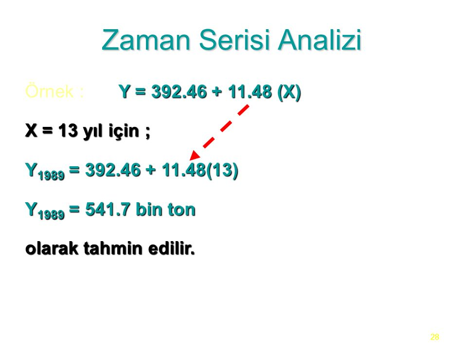 28 Zaman Serisi Analizi Y = 392.46 + 11.48 (X) Örnek :Y = 392.46 + 11.48 (X) X = 13 yıl için ; Y 1989 = 392.46 + 11.48(13) Y 1989 = 541.7 bin ton olar