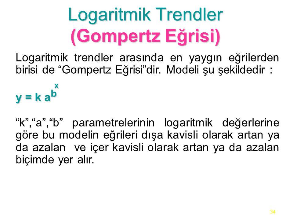 """34 Logaritmik Trendler (Gompertz Eğrisi) Logaritmik trendler arasında en yaygın eğrilerden birisi de """"Gompertz Eğrisi""""dir. Modeli şu şekildedir : x y"""