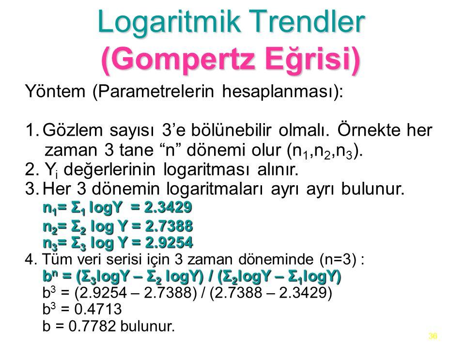 """36 Logaritmik Trendler (Gompertz Eğrisi) Yöntem (Parametrelerin hesaplanması): 1.Gözlem sayısı 3'e bölünebilir olmalı. Örnekte her zaman 3 tane """"n"""" dö"""