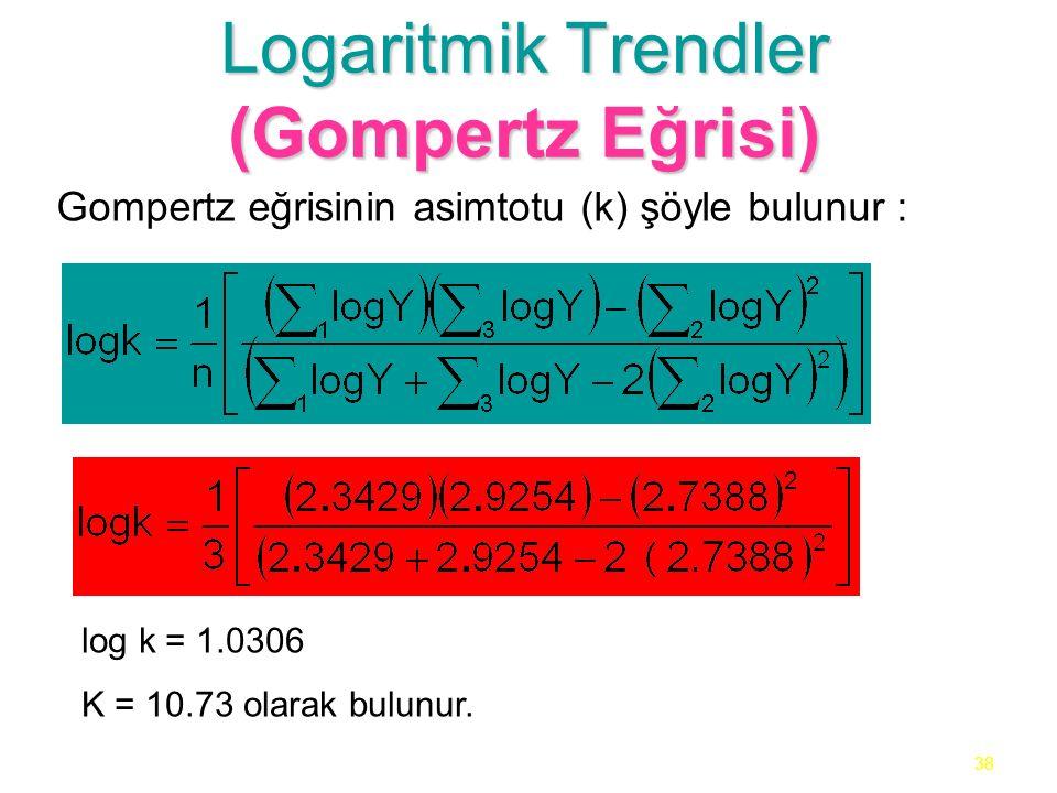 38 Logaritmik Trendler (Gompertz Eğrisi) Gompertz eğrisinin asimtotu (k) şöyle bulunur : log k = 1.0306 K = 10.73 olarak bulunur.