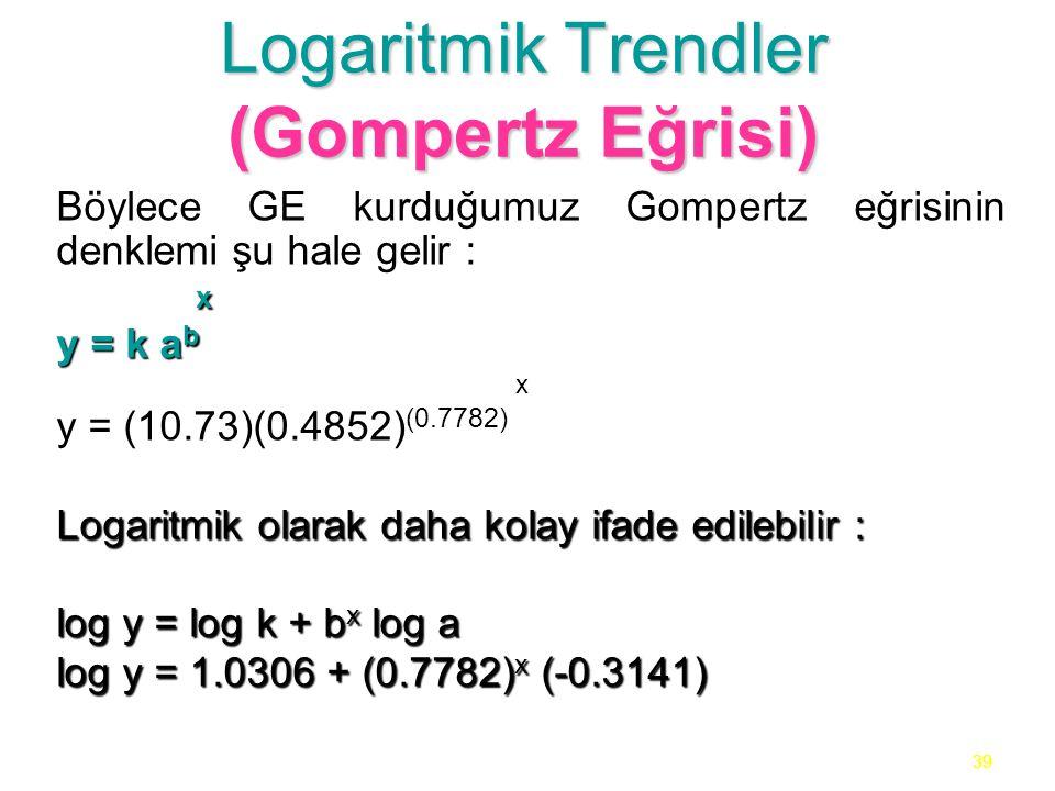 39 Logaritmik Trendler (Gompertz Eğrisi) Böylece GE kurduğumuz Gompertz eğrisinin denklemi şu hale gelir : x y = k a b x y = (10.73)(0.4852) (0.7782) Logaritmik olarak daha kolay ifade edilebilir : log y = log k + b x log a log y = 1.0306 + (0.7782) x (-0.3141)