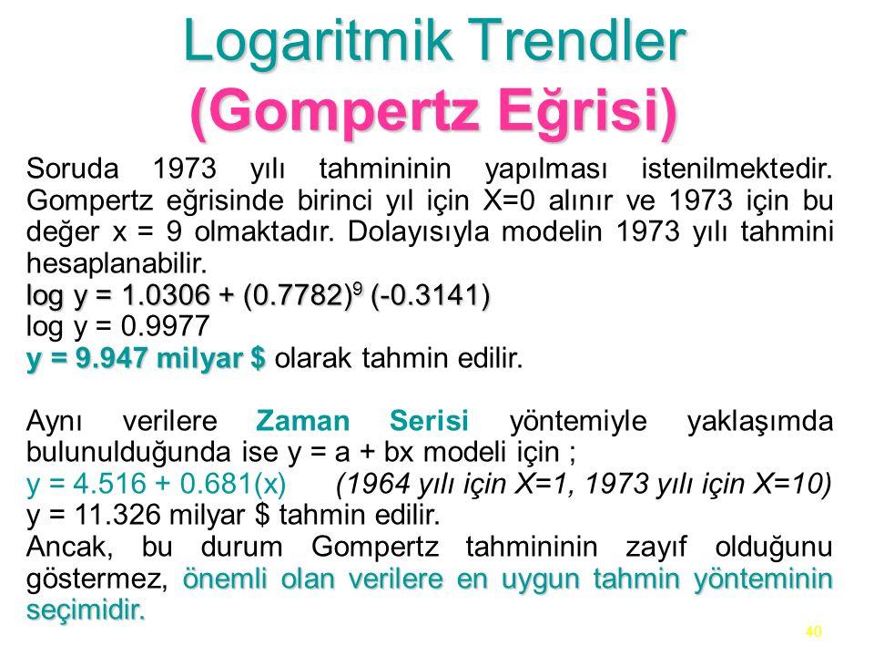 40 Logaritmik Trendler (Gompertz Eğrisi) Soruda 1973 yılı tahmininin yapılması istenilmektedir. Gompertz eğrisinde birinci yıl için X=0 alınır ve 1973