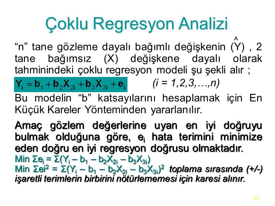 42 Çoklu Regresyon Analizi ^ n tane gözleme dayalı bağımlı değişkenin (Y), 2 tane bağımsız (X) değişkene dayalı olarak tahminindeki çoklu regresyon modeli şu şekli alır ; (i = 1,2,3,…,n) Bu modelin b katsayılarını hesaplamak için En Küçük Kareler Yönteminden yararlanılır.