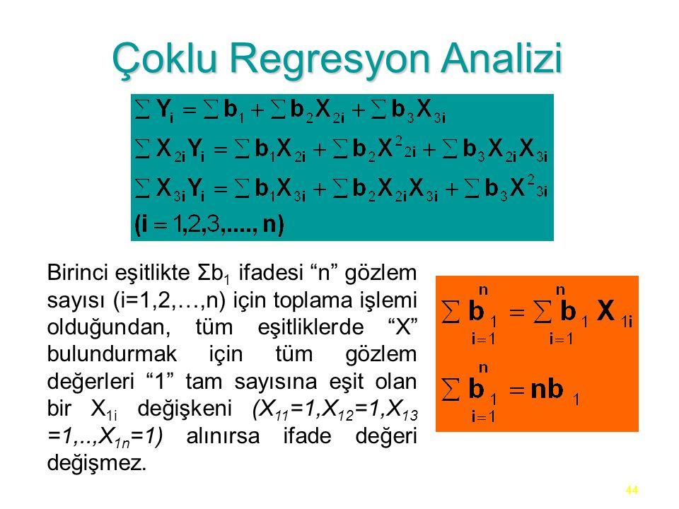 44 Çoklu Regresyon Analizi Birinci eşitlikte Σb 1 ifadesi n gözlem sayısı (i=1,2,…,n) için toplama işlemi olduğundan, tüm eşitliklerde X bulundurmak için tüm gözlem değerleri 1 tam sayısına eşit olan bir X 1i değişkeni (X 11 =1,X 12 =1,X 13 =1,..,X 1n =1) alınırsa ifade değeri değişmez.