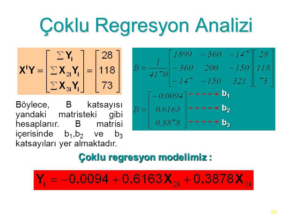 54 Çoklu Regresyon Analizi Böylece, B katsayısı yandaki matristeki gibi hesaplanır. B matrisi içerisinde b 1,b 2 ve b 3 katsayıları yer almaktadır. b1
