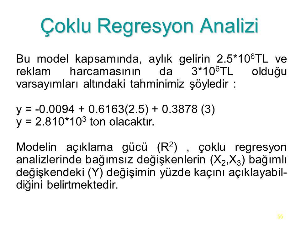 55 Çoklu Regresyon Analizi Bu model kapsamında, aylık gelirin 2.5*10 6 TL ve reklam harcamasının da 3*10 6 TL olduğu varsayımları altındaki tahminimiz şöyledir : y = -0.0094 + 0.6163(2.5) + 0.3878 (3) y = 2.810*10 3 ton olacaktır.