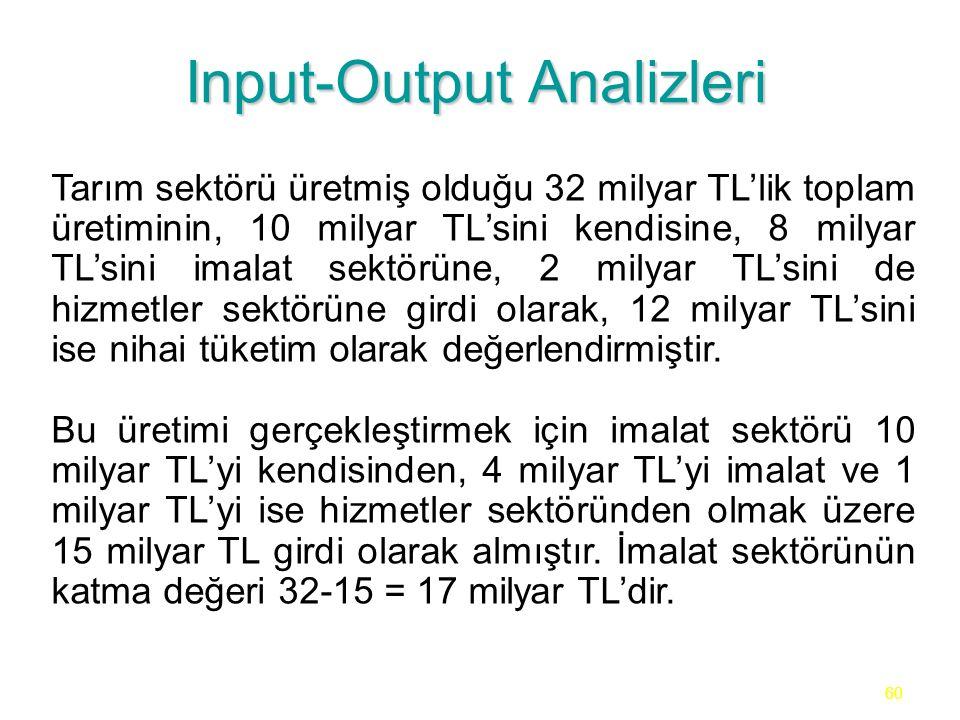 60 Input-Output Analizleri Tarım sektörü üretmiş olduğu 32 milyar TL'lik toplam üretiminin, 10 milyar TL'sini kendisine, 8 milyar TL'sini imalat sektörüne, 2 milyar TL'sini de hizmetler sektörüne girdi olarak, 12 milyar TL'sini ise nihai tüketim olarak değerlendirmiştir.