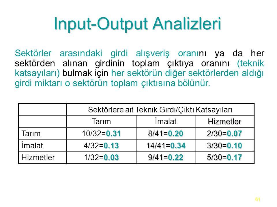 61 Input-Output Analizleri Sektörler arasındaki girdi alışveriş oranını ya da her sektörden alınan girdinin toplam çıktıya oranını (teknik katsayıları