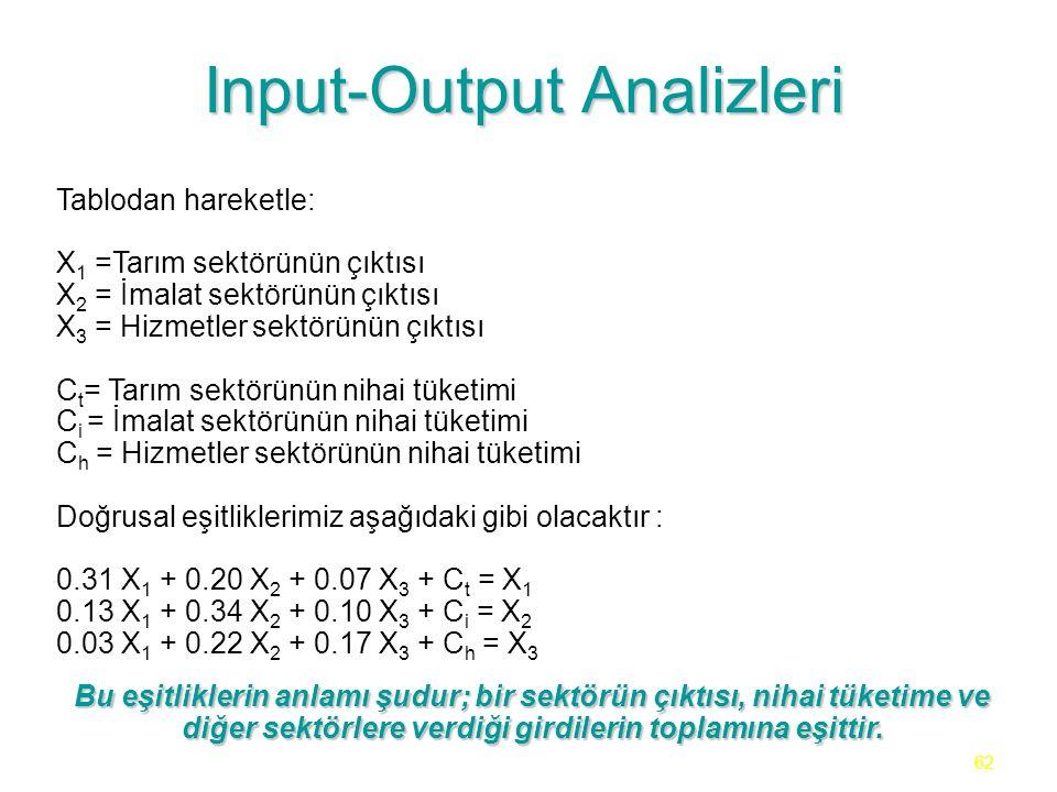 62 Input-Output Analizleri Tablodan hareketle: X 1 =Tarım sektörünün çıktısı X 2 = İmalat sektörünün çıktısı X 3 = Hizmetler sektörünün çıktısı C t =