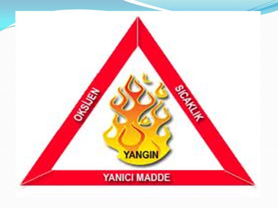  Ülkemiz ormanlarının yangından korunmasında ve sürekliliğinin sağlanmasında OGM tarafından geliştirilip uygulamaya konulan YARDOP vb.