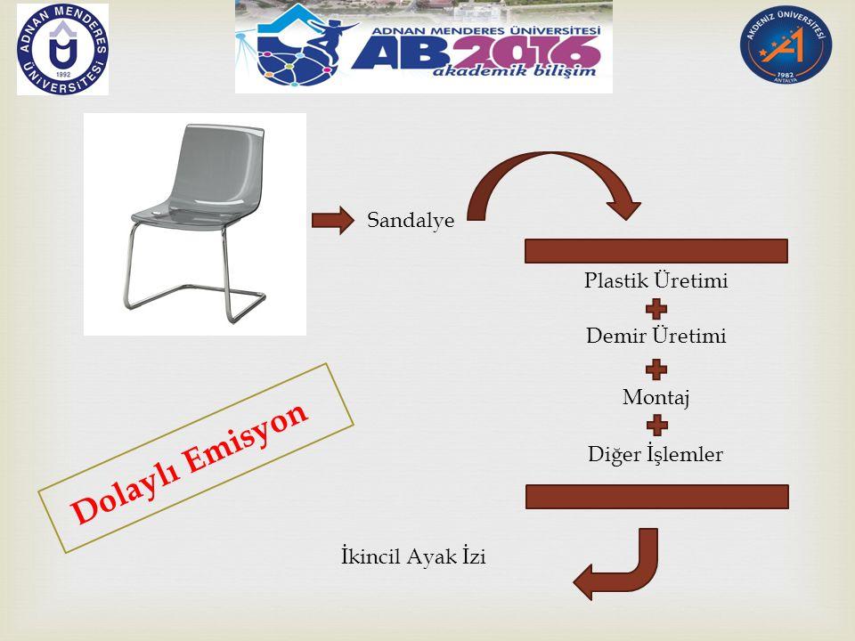 Sandalye Demir Üretimi Plastik Üretimi Montaj Diğer İşlemler İkincil Ayak İzi Dolaylı Emisyon