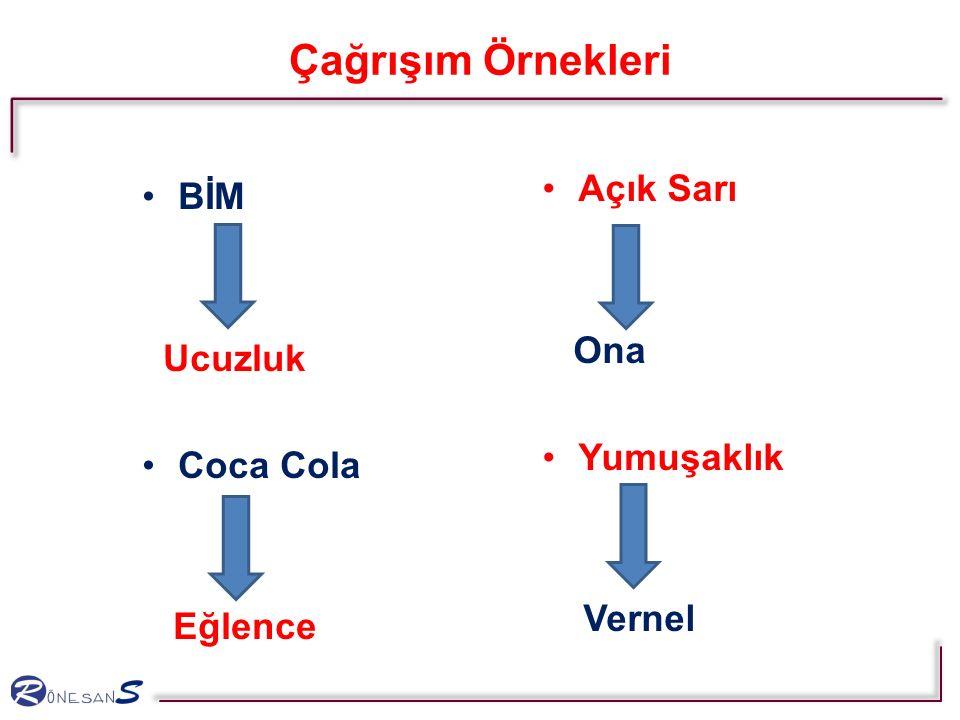 BİM Ucuzluk Coca Cola Eğlence Açık Sarı Ona Yumuşaklık Vernel Çağrışım Örnekleri