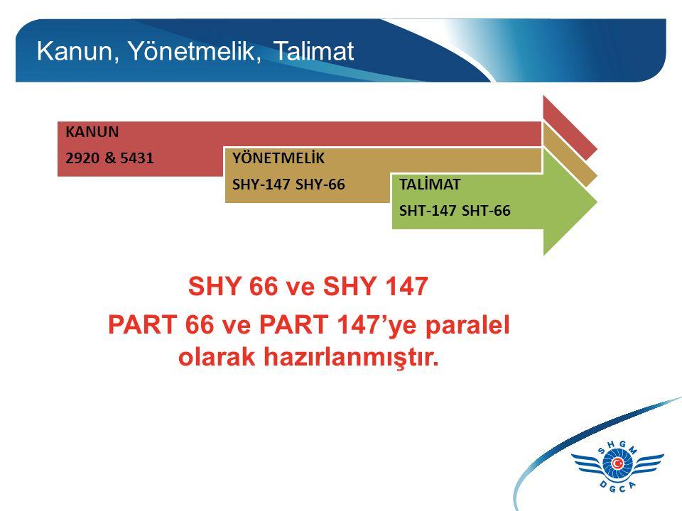 SHY-66 SHY-66 NEDİR. Hava Aracı Bakım Personeli Lisans yönetmeliğidir.