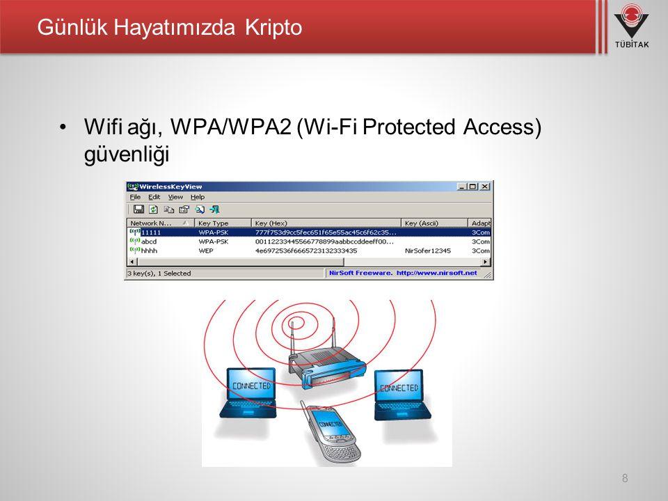 TÜBİTAK Wifi ağı, WPA/WPA2 (Wi-Fi Protected Access) güvenliği 8 Günlük Hayatımızda Kripto