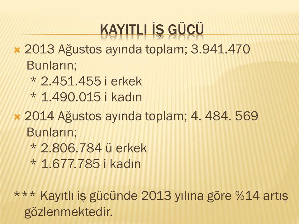  2013 Ağustos ayında toplam; 3.941.470 Bunların; * 2.451.455 i erkek * 1.490.015 i kadın  2014 Ağustos ayında toplam; 4.