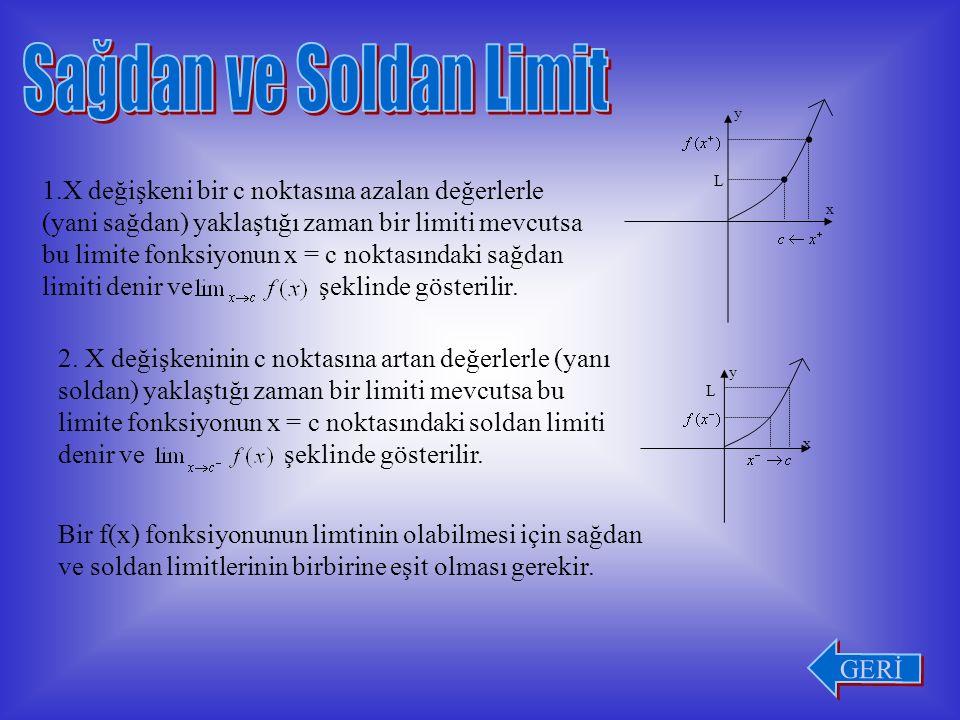 Örnek: Çözüm: x = 3 için f(x) tanımlı değildir.