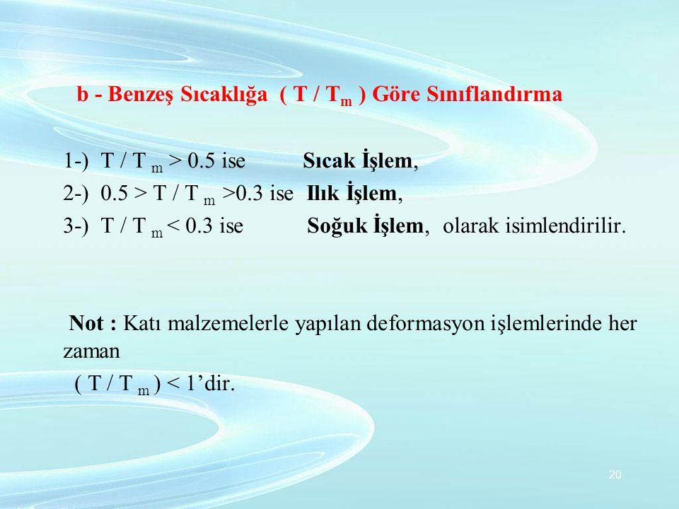 b - Benzeş Sıcaklığa ( T / T m ) Göre Sınıflandırma 1-) T / T m > 0.5 ise Sıcak İşlem, 2-) 0.5 > T / T m >0.3 ise Ilık İşlem, 3-) T / T m < 0.3 ise So