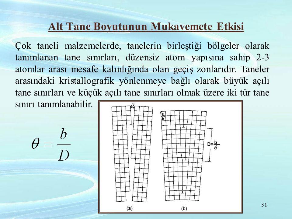 Alt Tane Boyutunun Mukavemete Etkisi Çok taneli malzemelerde, tanelerin birleştiği bölgeler olarak tanımlanan tane sınırları, düzensiz atom yapısına s