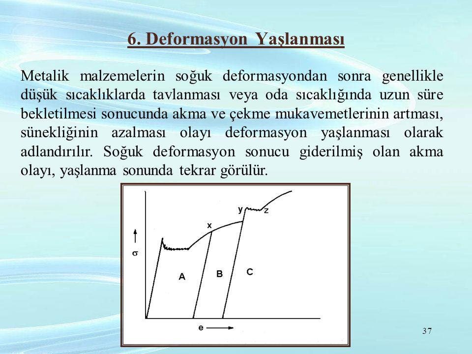 6. Deformasyon Yaşlanması Metalik malzemelerin soğuk deformasyondan sonra genellikle düşük sıcaklıklarda tavlanması veya oda sıcaklığında uzun süre be