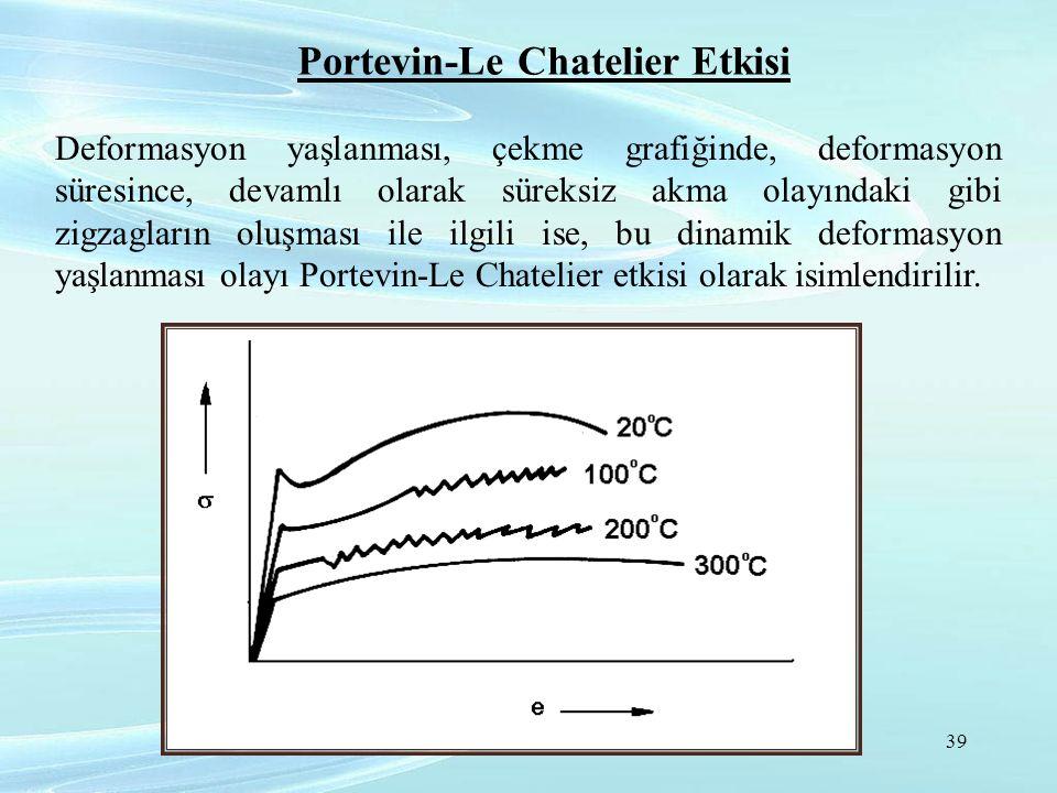 Portevin-Le Chatelier Etkisi Deformasyon yaşlanması, çekme grafiğinde, deformasyon süresince, devamlı olarak süreksiz akma olayındaki gibi zigzagların
