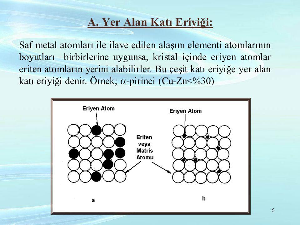A. Yer Alan Katı Eriyiği: Saf metal atomları ile ilave edilen alaşım elementi atomlarının boyutları birbirlerine uygunsa, kristal içinde eriyen atomla