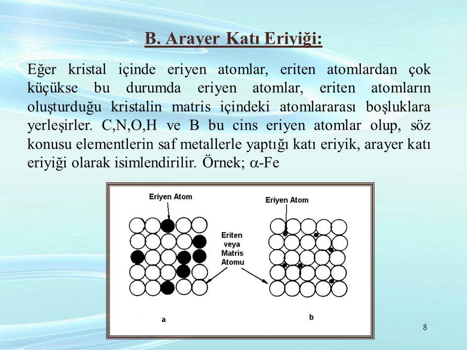 B. Arayer Katı Eriyiği: Eğer kristal içinde eriyen atomlar, eriten atomlardan çok küçükse bu durumda eriyen atomlar, eriten atomların oluşturduğu kris