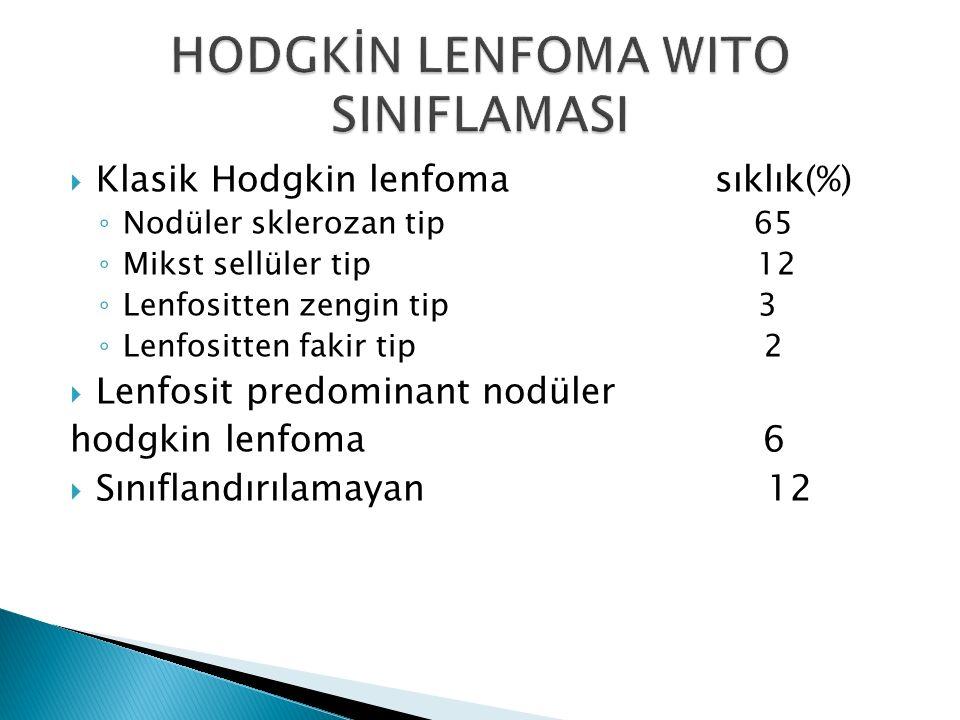  Klasik Hodgkin lenfoma sıklık(%) ◦ Nodüler sklerozan tip 65 ◦ Mikst sellüler tip 12 ◦ Lenfositten zengin tip 3 ◦ Lenfositten fakir tip 2  Lenfosit predominant nodüler hodgkin lenfoma 6  Sınıflandırılamayan 12