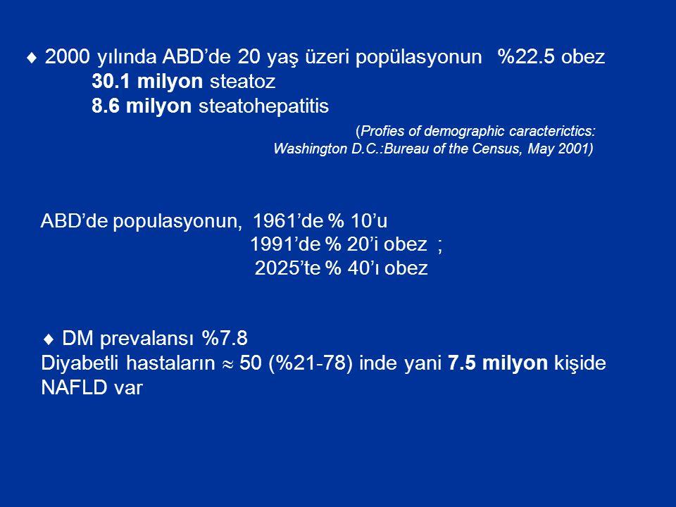 2000 yılında ABD'de 20 yaş üzeri popülasyonun %22.5 obez 30.1 milyon steatoz 8.6 milyon steatohepatitis (Profies of demographic caracterictics: Washington D.C.:Bureau of the Census, May 2001)  DM prevalansı %7.8 Diyabetli hastaların  50 (%21-78) inde yani 7.5 milyon kişide NAFLD var ABD'de populasyonun, 1961'de % 10'u 1991'de % 20'i obez ; 2025'te % 40'ı obez