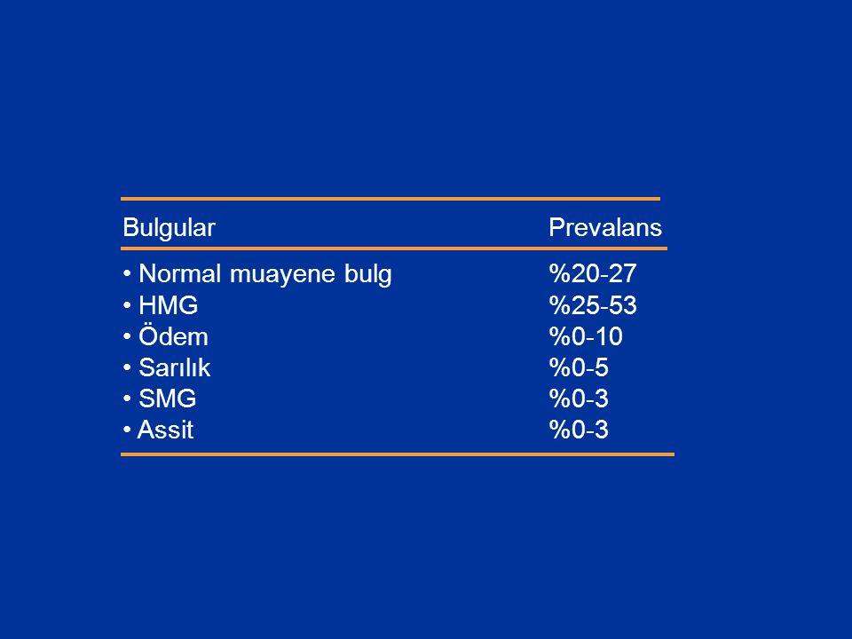 BulgularPrevalans Normal muayene bulg%20-27 HMG%25-53 Ödem%0-10 Sarılık %0-5 SMG %0-3 Assit%0-3