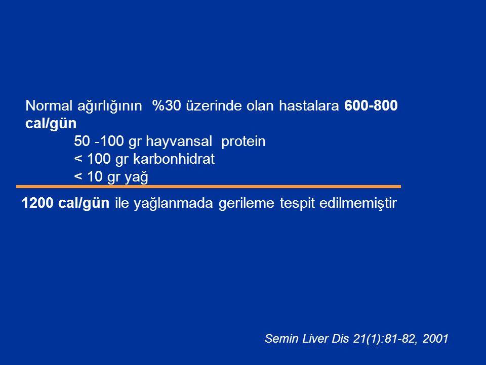 Normal ağırlığının %30 üzerinde olan hastalara 600-800 cal/gün 50 -100 gr hayvansal protein < 100 gr karbonhidrat < 10 gr yağ 1200 cal/gün ile yağlanmada gerileme tespit edilmemiştir Semin Liver Dis 21(1):81-82, 2001