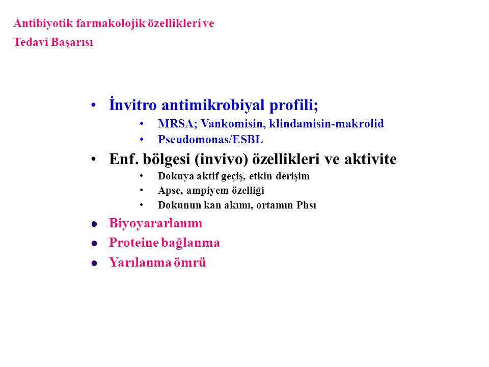Antibiyotik farmakolojik özellikleri ve Tedavi Başarısı İnvitro antimikrobiyal profili; MRSA; Vankomisin, klindamisin-makrolid Pseudomonas/ESBL Enf.