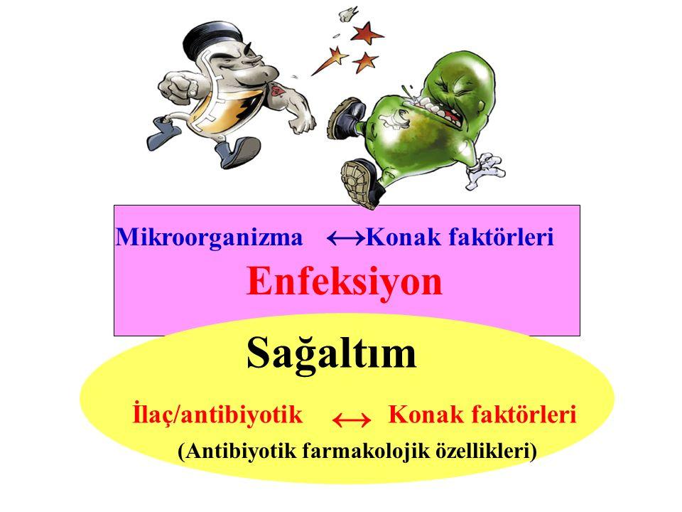 Enfeksiyon MikroorganizmaKonak faktörleri Sağaltım İlaç/antibiyotikKonak faktörleri ↔ ↔ (Antibiyotik farmakolojik özellikleri)