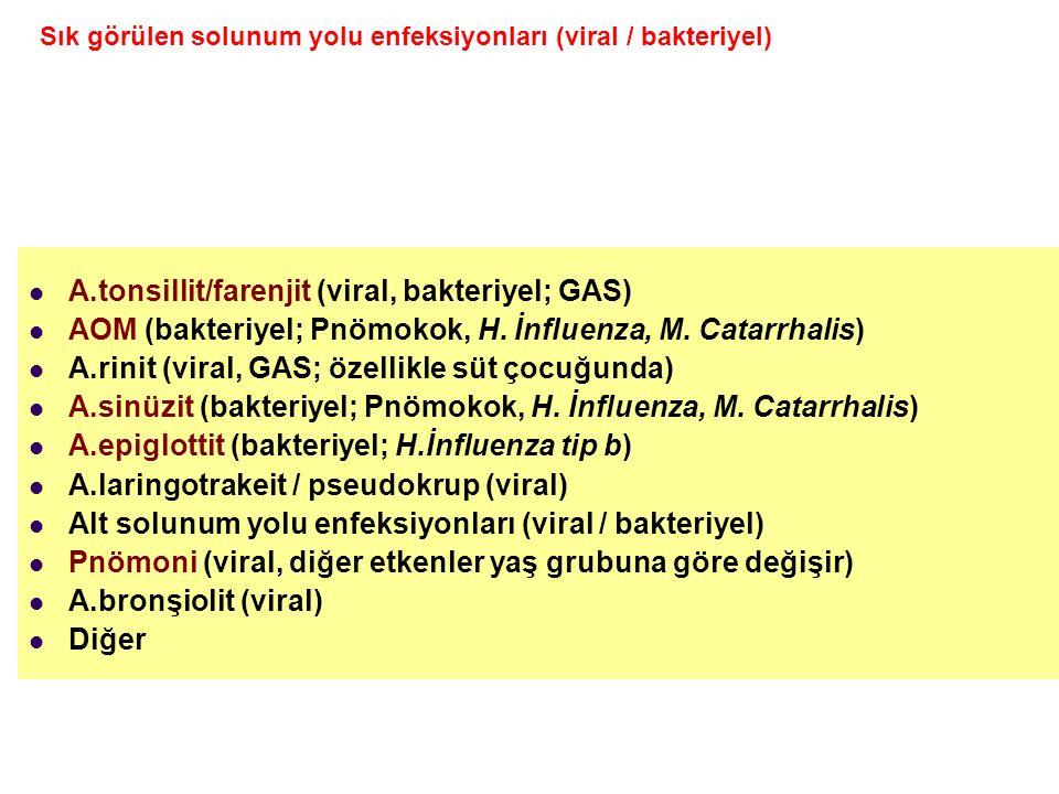 A.tonsillit/farenjit (viral, bakteriyel; GAS) AOM (bakteriyel; Pnömokok, H.