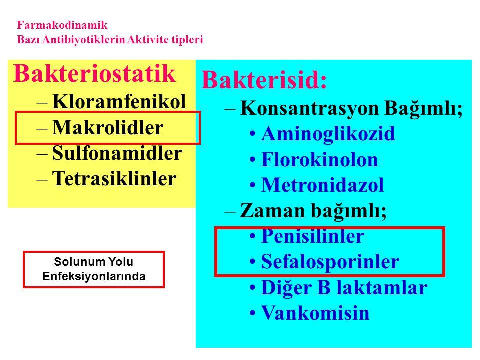 Farmakodinamik Bazı Antibiyotiklerin Aktivite tipleri Bakteriostatik –Kloramfenikol –Makrolidler –Sulfonamidler –Tetrasiklinler Bakterisid: –Konsantrasyon Bağımlı; Aminoglikozid Florokinolon Metronidazol –Zaman bağımlı; Penisilinler Sefalosporinler Diğer B laktamlar Vankomisin Solunum Yolu Enfeksiyonlarında