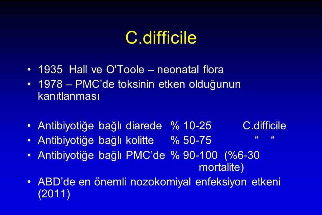 C.difficile 1935 Hall ve O Toole – neonatal flora 1978 – PMC'de toksinin etken olduğunun kanıtlanması Antibiyotiğe bağlı diarede % 10-25 C.difficile Antibiyotiğe bağlı kolitte % 50-75 Antibiyotiğe bağlı PMC'de% 90-100 (%6-30 mortalite) ABD'de en önemli nozokomiyal enfeksiyon etkeni (2011)