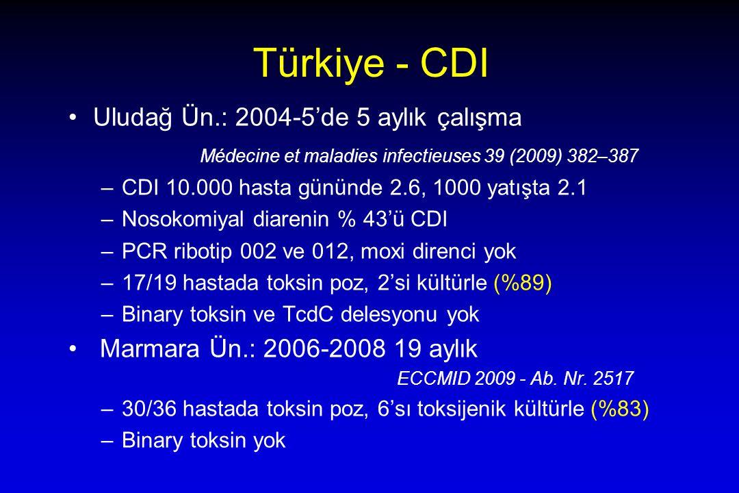 Türkiye - CDI Uludağ Ün.: 2004-5'de 5 aylık çalışma Médecine et maladies infectieuses 39 (2009) 382–387 –CDI 10.000 hasta gününde 2.6, 1000 yatışta 2.1 –Nosokomiyal diarenin % 43'ü CDI –PCR ribotip 002 ve 012, moxi direnci yok –17/19 hastada toksin poz, 2'si kültürle (%89) –Binary toksin ve TcdC delesyonu yok Marmara Ün.: 2006-2008 19 aylık ECCMID 2009 - Ab.