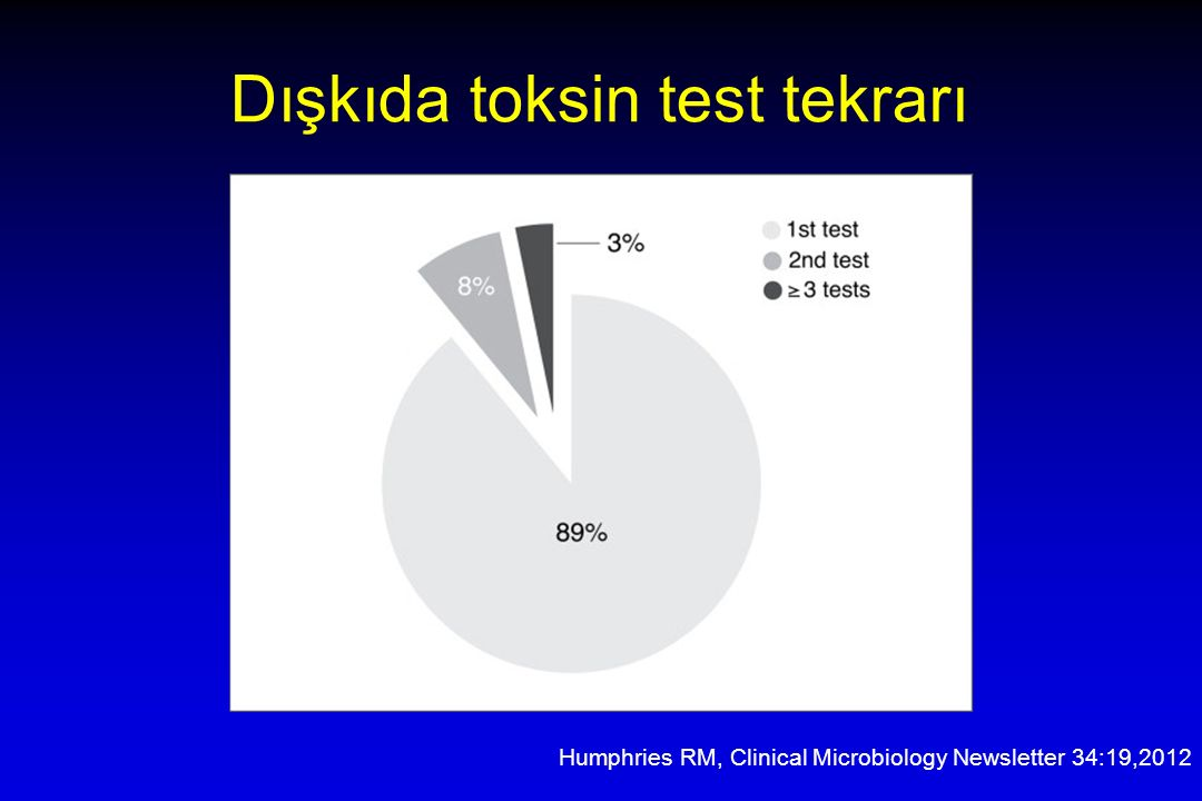 Dışkıda toksin test tekrarı Humphries RM, Clinical Microbiology Newsletter 34:19,2012