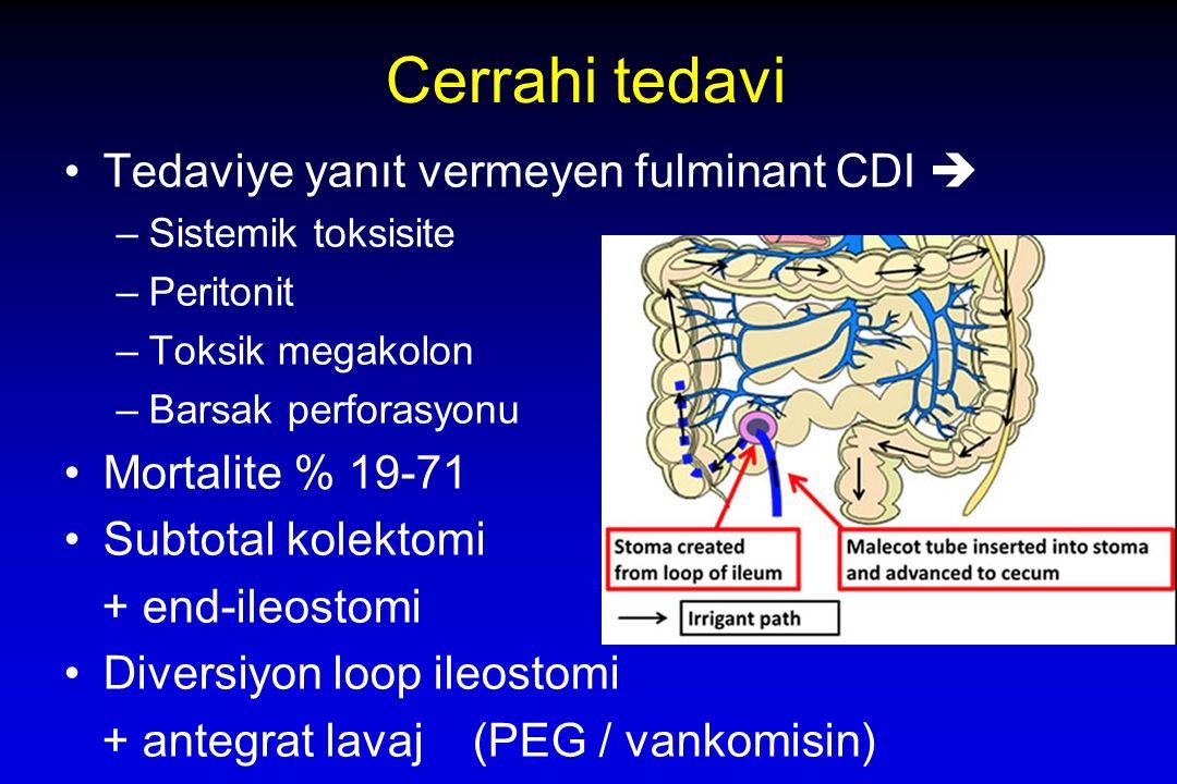 Cerrahi tedavi Tedaviye yanıt vermeyen fulminant CDI  –Sistemik toksisite –Peritonit –Toksik megakolon –Barsak perforasyonu Mortalite % 19-71 Subtotal kolektomi + end-ileostomi Diversiyon loop ileostomi + antegrat lavaj (PEG / vankomisin)